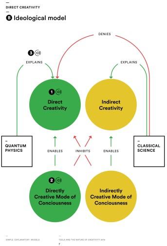 Idological model.jpg